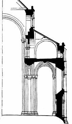 clerestory Early flying buttress, hidden