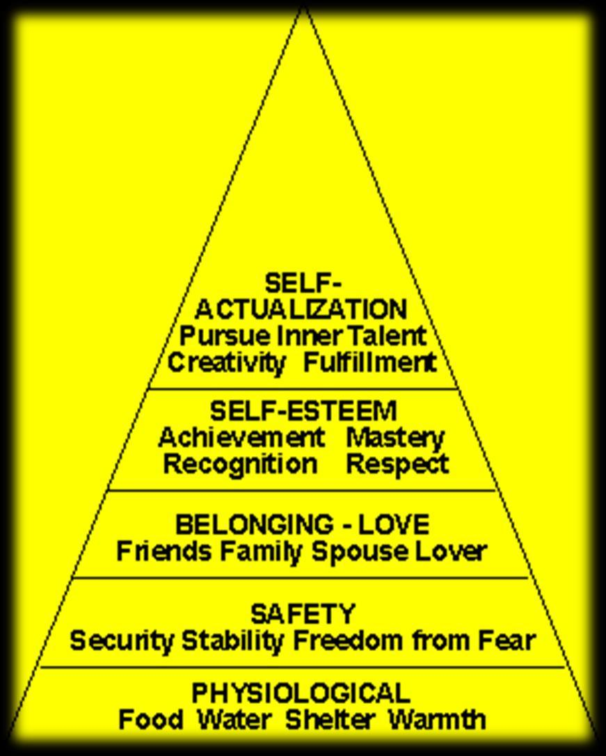 Maslow Hierarchy of Needs Spiritual