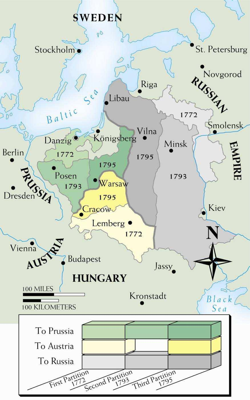 The Partition of Poland Land split by Russia, Austria, and Prussia Proved that without a strong bureaucracy, monarchy and army, a nation could not survive The End of the Eighteenth Century in Central