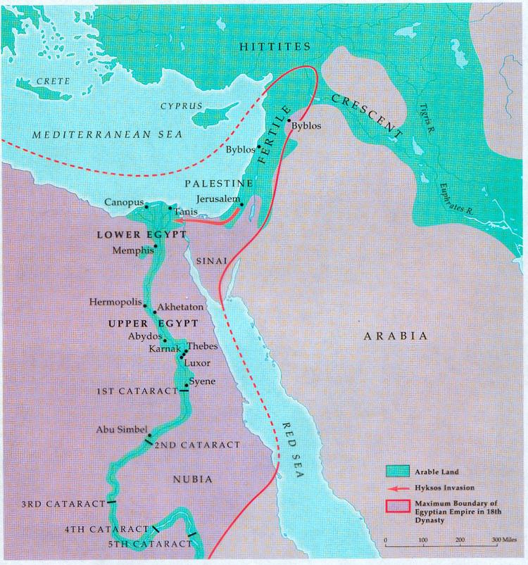 SECTION 1: ANCIENT KINGDOMS OF THE NILE The Origins of Egypt and its people resides in the Nile River Valley.