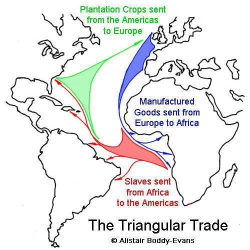 YANKEES AND TRIANGULAR TRADE New England