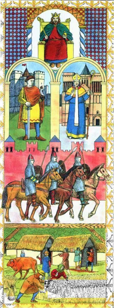 Under feudalism, mounted warriors (eventually we will just call these people knights) were given a piece of land (fief) in return for