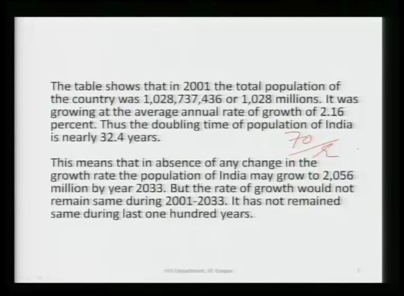 (Refer Slide Time: 27:41) The table show that in 2001 the total population of the country was 1,028,737,436 or a very large 1 point in short 1.02 billion or 1028 millions.