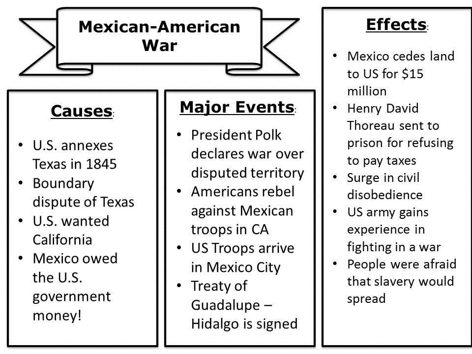 Mexican Cession Name: Mexican-American War Sort the causes, events, and effects