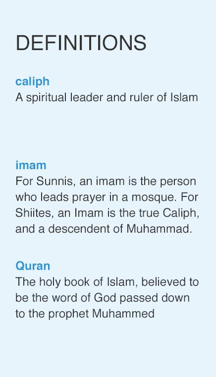 Many religions are divided into different branches. Christians are split into Protestants and Catholics, and Jews into Orthodox and Reform. Muslims are divided, too, into Sunnis and Shiites.