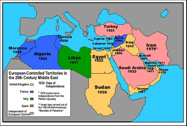 WWI 1914 1915 1916 1917 1918 1920 Treaty of Sevres Peace Treaty between the Ottoman & Allied Force (WWI) Partitions