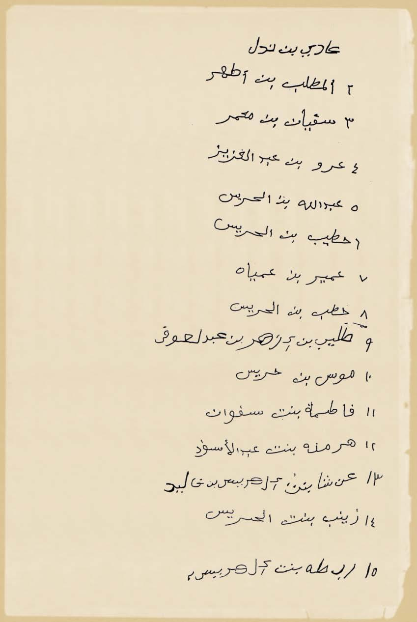 The list of the Companions of the
