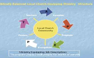 EVANGELISM THE CHALLENGE The Gift of the Evangelist in the Local Church THERE is widespread desire to see people come to Christ and see the Kingdom of God expanded.