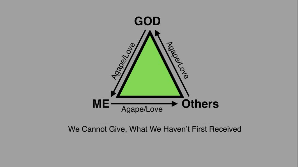 , There is Total Freedom In Agape Love Part 3 A LOVE THAT IS FREE TO FAIL: Main Text 1 John 4:7-21 The DNA of God is Agape/Love, He Paid All of It, God Reveals Agape & Agape Reveals God, Don t Fail