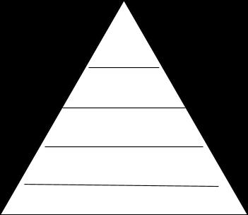 Fill out the caste system pyramid.