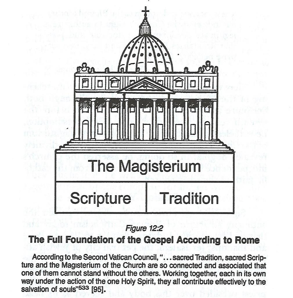 10. Scripture is to be interpreted in the sense in which it has been defined by the Magisterium [113, 119