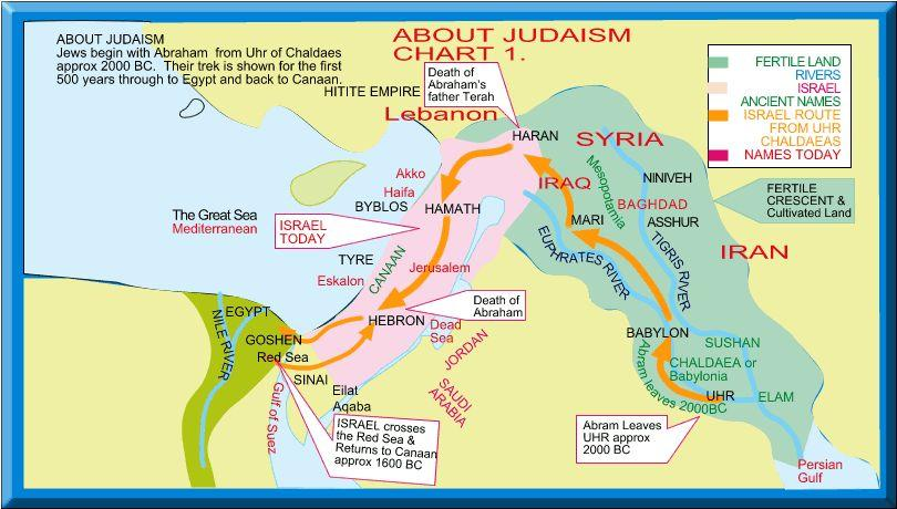 History Judaism originated in the Middle East