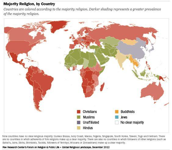 Major Religions and Where They Are