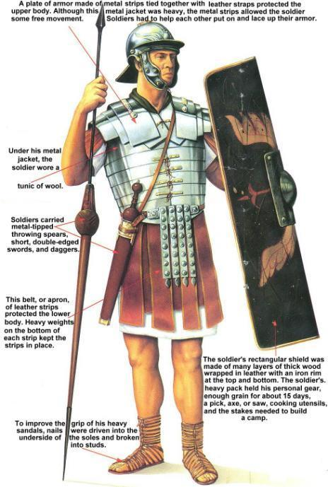 The Roman Military Rome was protected by an advanced army that was divided into groups of