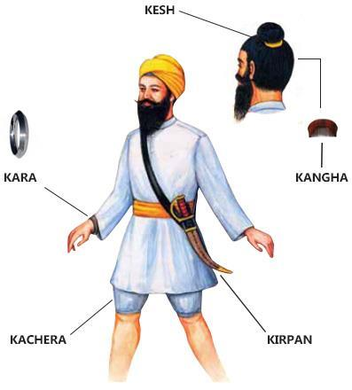 5 Ks Kesh: Uncut hair (devotion) Kangha: wooden comb (cleanliness, organization) Kara: iron or steel