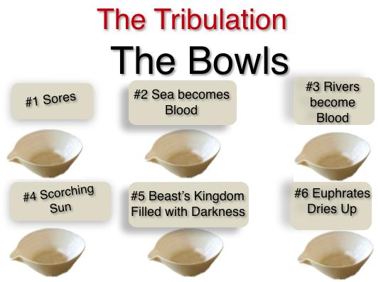 The Bowl Judgments Are the most intense and severe of all the judgments. It appears that these bowls have been collecting God s wrath, so to speak for a long time.
