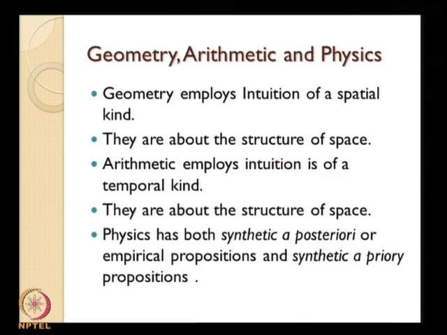 (Refer Slide Time: 46:45) Geometry employs intuitions of a spatial kind it deals with space and space is a priori concepts.