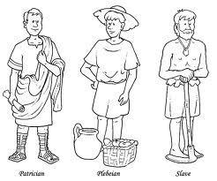 6. People of Rome a. Rome was divided up into several different groups who struggled for power b.