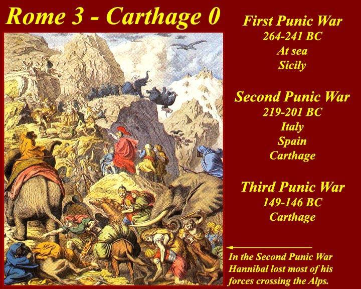 i. The Romans regrouped and prevented Hannibal from sacking Rome j. Rome defeated Hannibal in 202 B.C.
