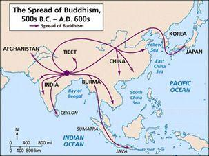 Spread of Buddhism Unlike Hinduism the spread of Buddhism travelled successful out of India Monastic Monks Like we will see in Christianity it is a way to