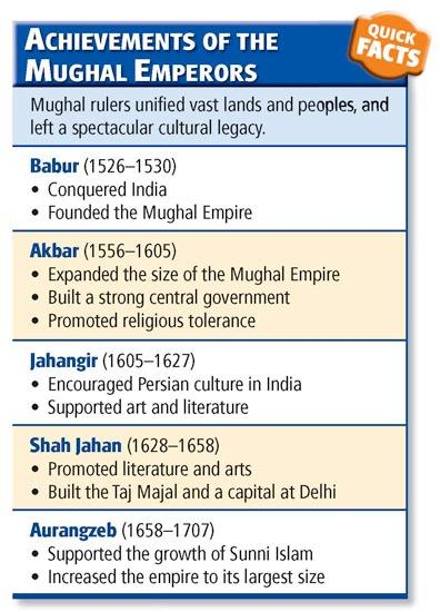 Decline of the Mughals Civil War Power and Territory Loss Aurangzeb enlarged Mughal empire, however his actions marked