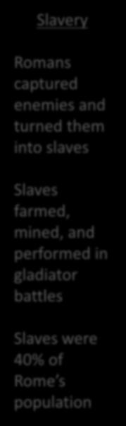 Slavery Romans captured enemies and