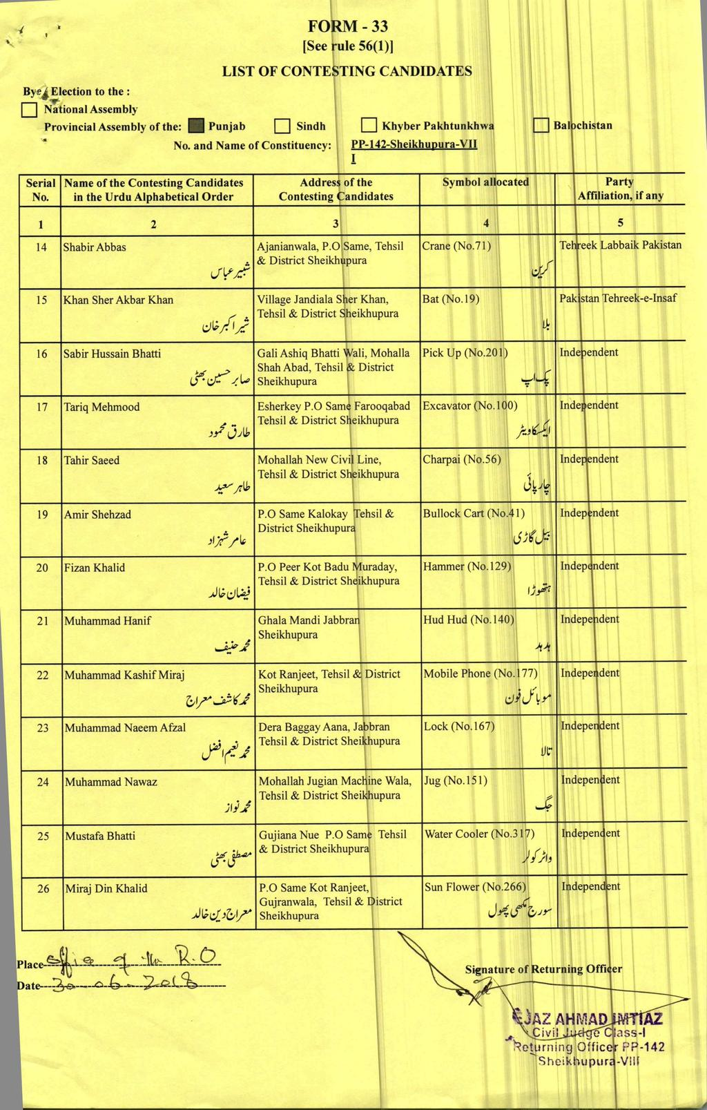- 33 FO [See u1e 56(1)] Byei Election to the : 1=1 Provincial Assembly of the: Punjab PP-142-Sheikhupura-VII and Name of Constituency: 1 2 14 Shabir Abbas 15 Khan Sher Akbar Khan Bal i chistan El