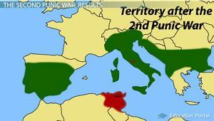 Second Punic War Carthage was forced to pay large sums of money to Rome after first war Took place between 219 and 202 B.C.E.